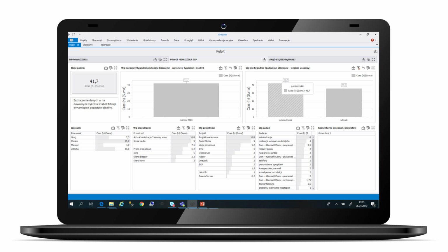 Ewidencja czasu pracy  Pozwala na zebranie w jednym miejscu danych na temat efektywności pracy zespołu.                     Umożliwia analizę zaangażowania   pracowników w dany projekt lub konkretne działania w jego obrębie.